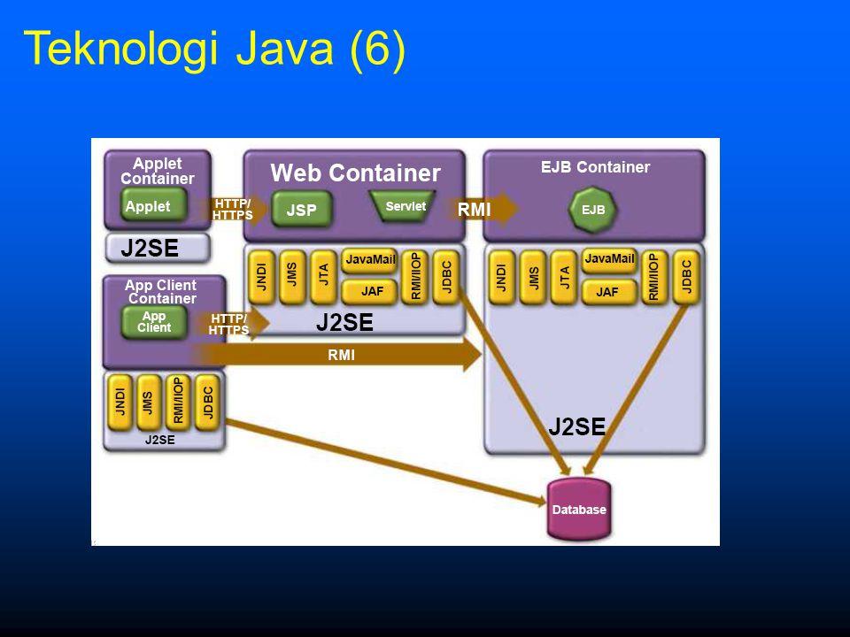 Teknologi Java (6)