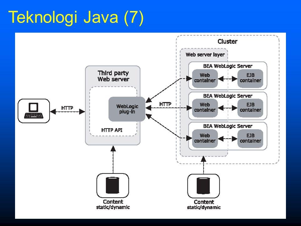 Teknologi Java (7)