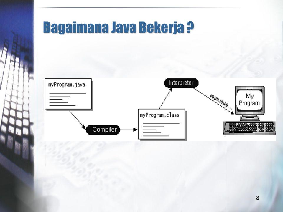 Bagaimana Java Bekerja