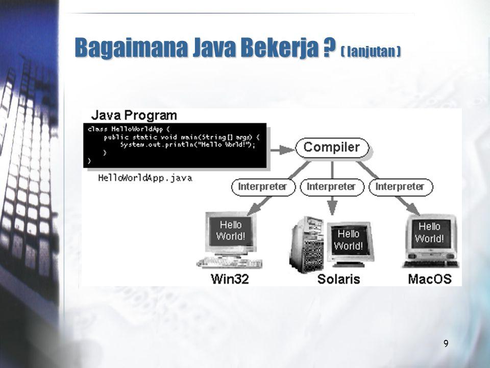 Bagaimana Java Bekerja ( lanjutan )