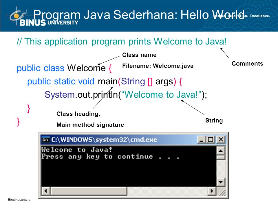 Program Java Sederhana: Hello World