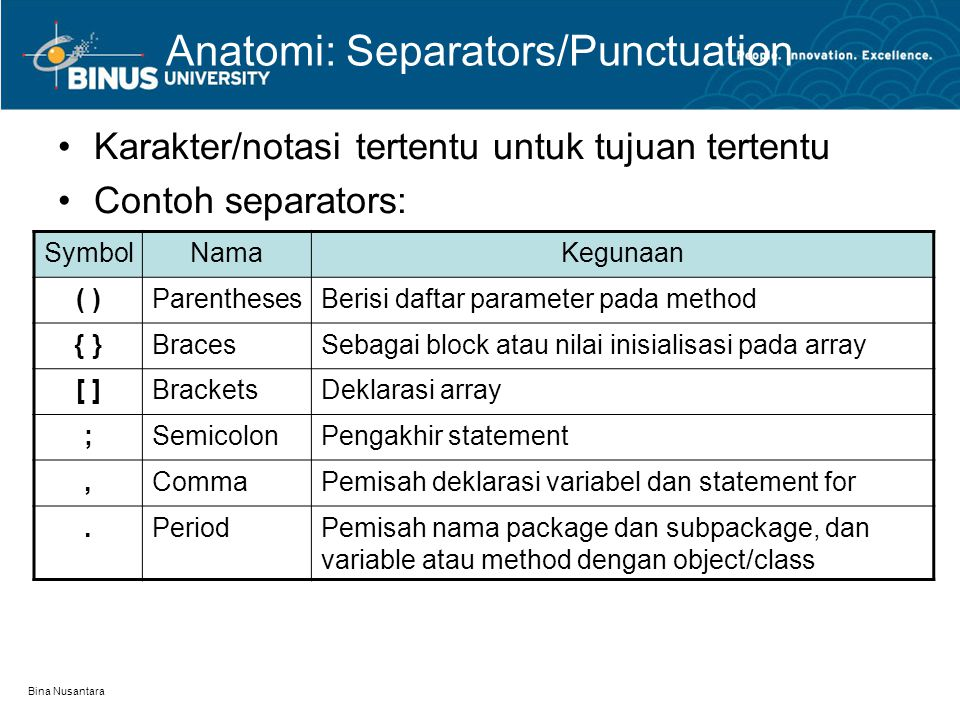 Anatomi: Separators/Punctuation