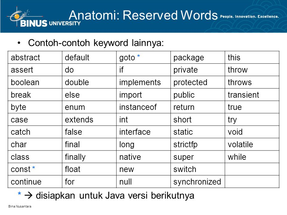 Anatomi: Reserved Words