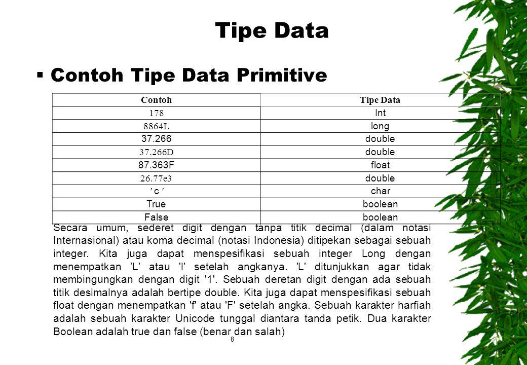 Tipe Data Contoh Tipe Data Primitive