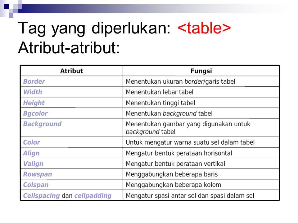 Tag yang diperlukan: <table> Atribut-atribut:
