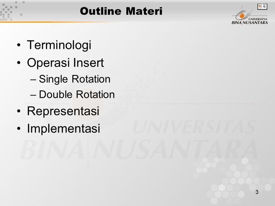 Terminologi Operasi Insert Representasi Implementasi Outline Materi