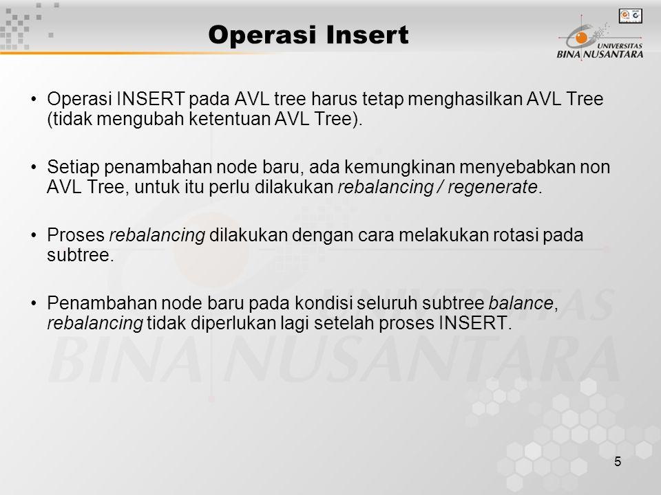 Operasi Insert Operasi INSERT pada AVL tree harus tetap menghasilkan AVL Tree (tidak mengubah ketentuan AVL Tree).