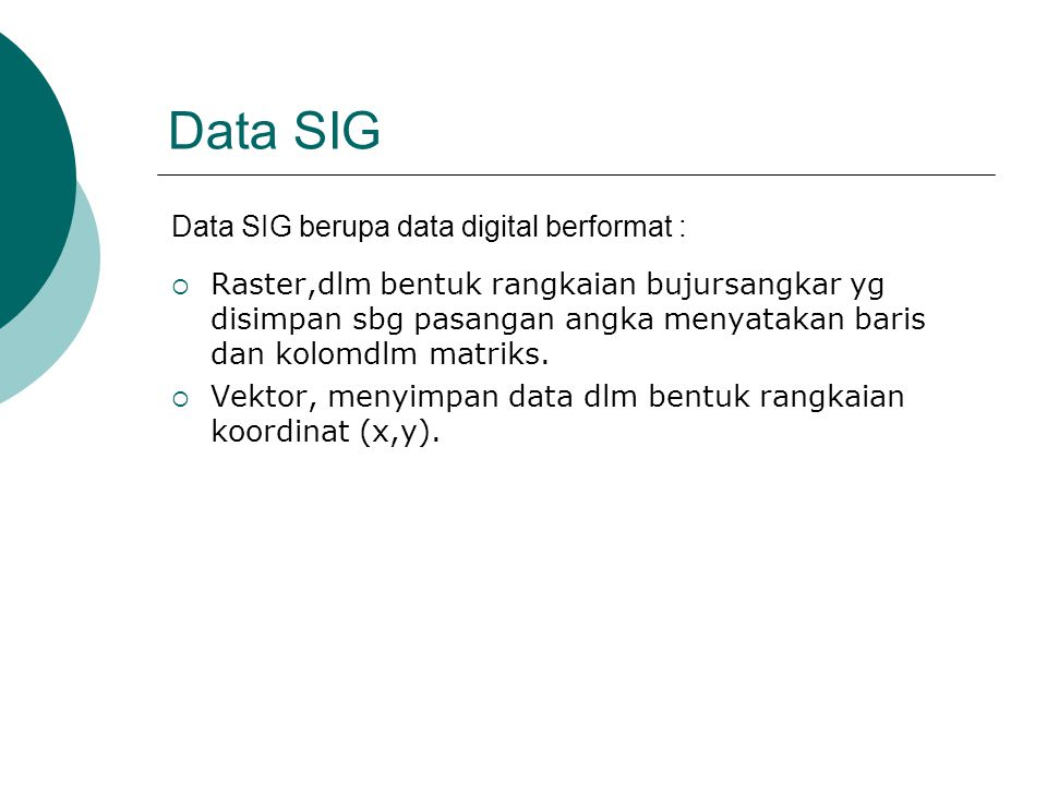 Data SIG Data SIG berupa data digital berformat :