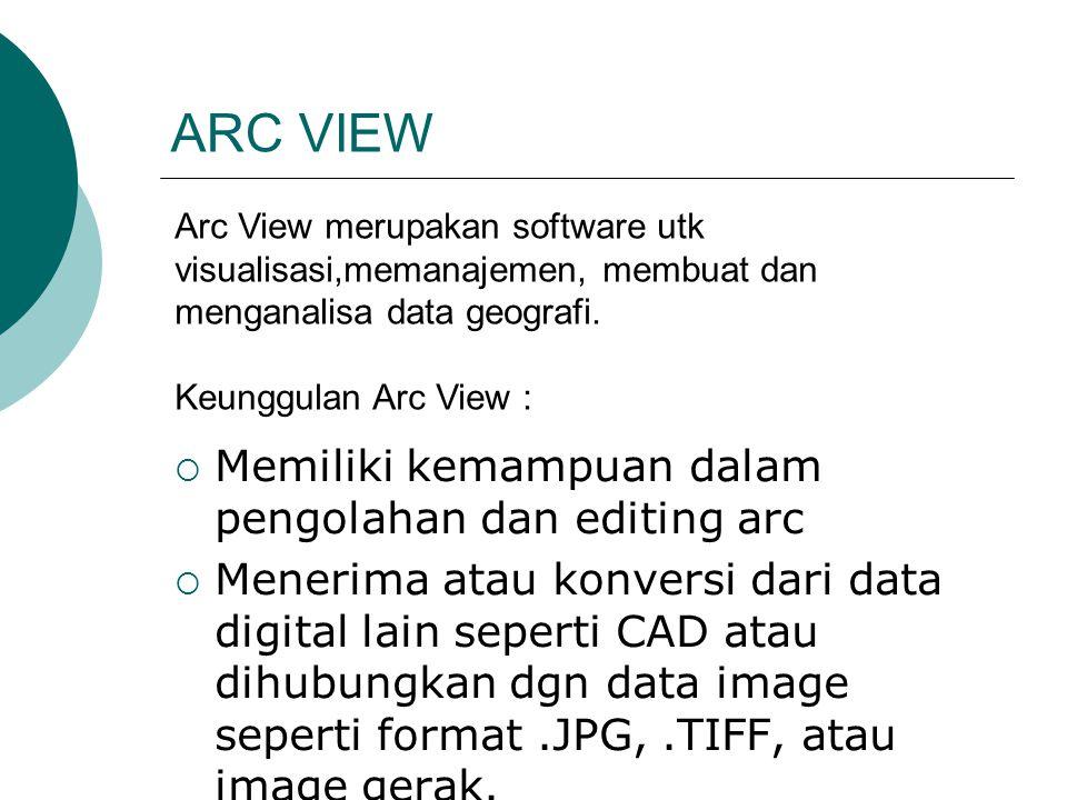 ARC VIEW Memiliki kemampuan dalam pengolahan dan editing arc