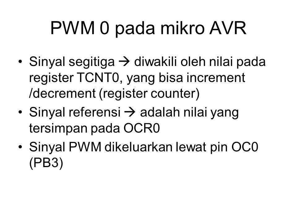 PWM 0 pada mikro AVR Sinyal segitiga  diwakili oleh nilai pada register TCNT0, yang bisa increment /decrement (register counter)