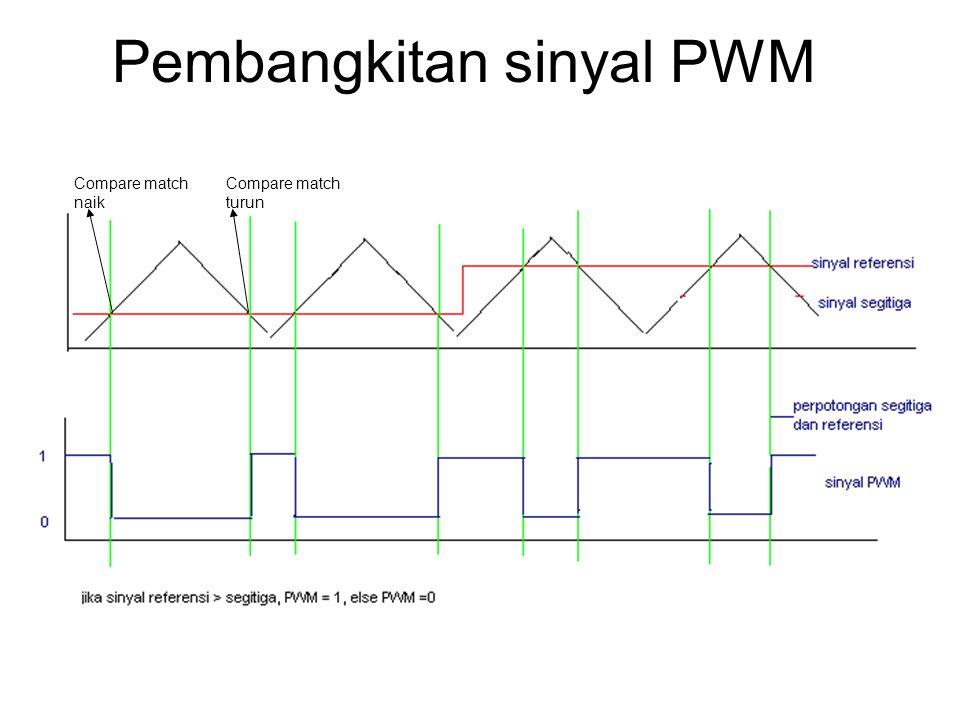Pembangkitan sinyal PWM