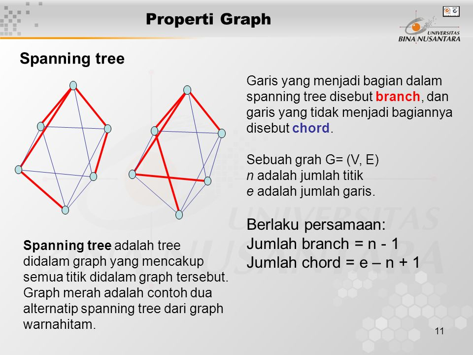 Properti Graph Spanning tree Berlaku persamaan: Jumlah branch = n - 1