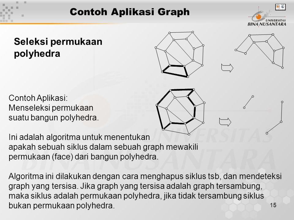 Contoh Aplikasi Graph Seleksi permukaan polyhedra Contoh Aplikasi:
