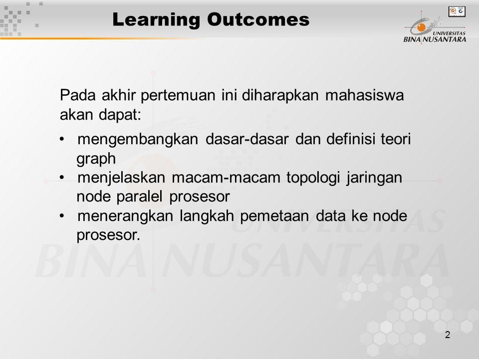 Learning Outcomes Pada akhir pertemuan ini diharapkan mahasiswa akan dapat: mengembangkan dasar-dasar dan definisi teori.