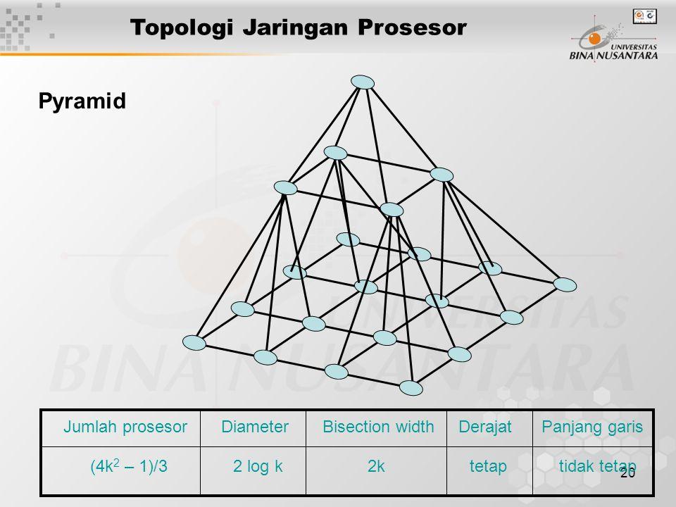 Topologi Jaringan Prosesor