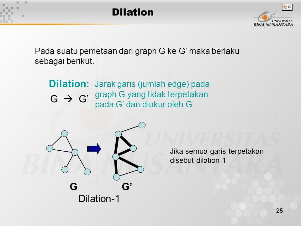 Dilation: Jarak garis (jumlah edge) pada