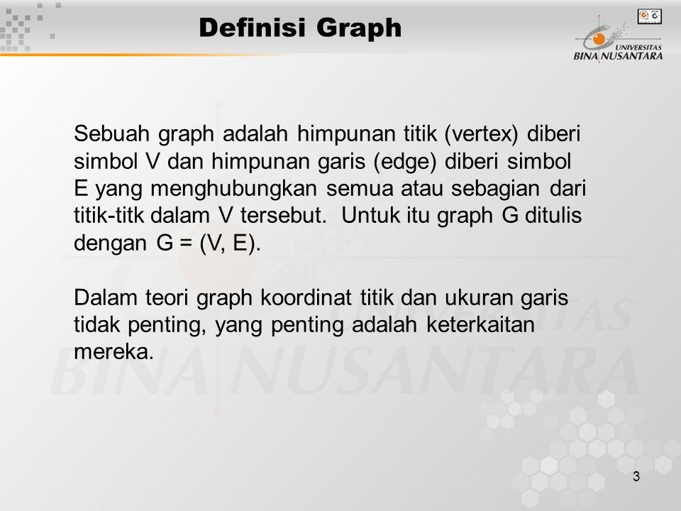 Definisi Graph