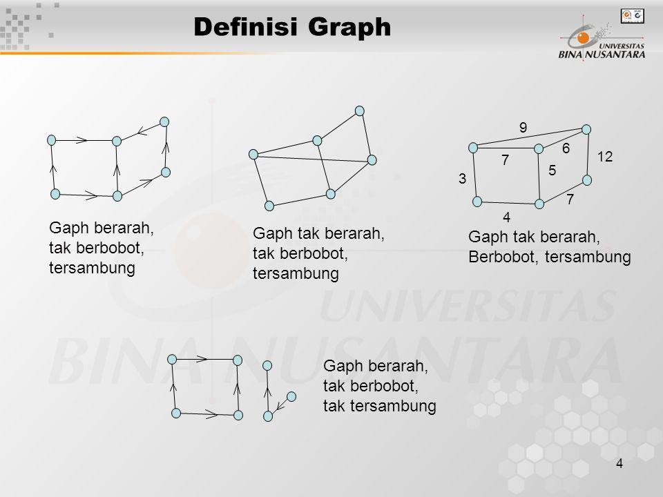 Definisi Graph Gaph berarah, Gaph tak berarah, tak berbobot,