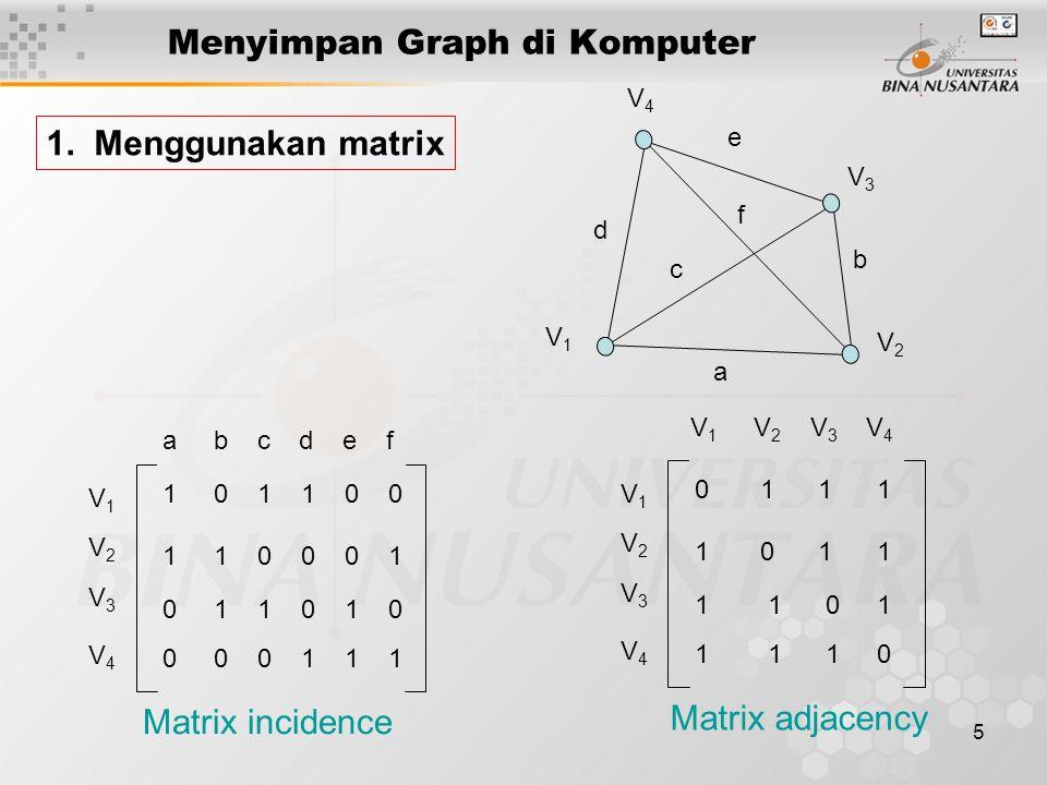 Menyimpan Graph di Komputer