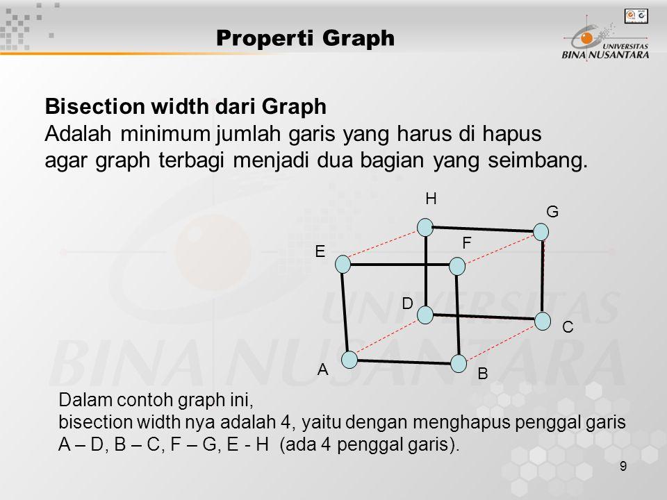Bisection width dari Graph