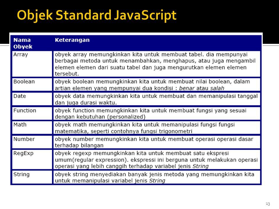 Objek Standard JavaScript