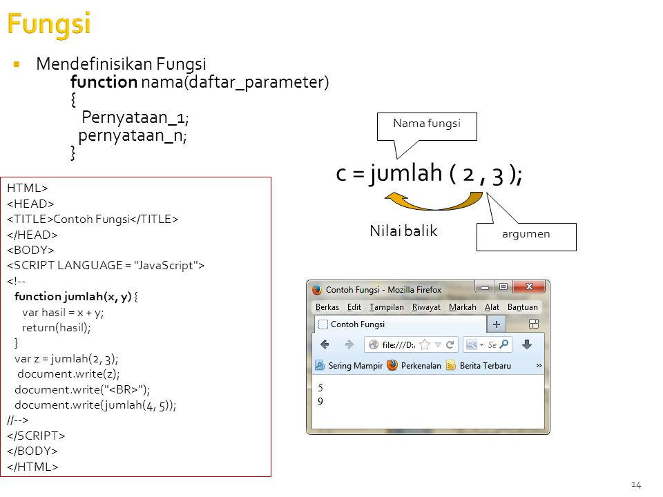 Fungsi Mendefinisikan Fungsi function nama(daftar_parameter) {