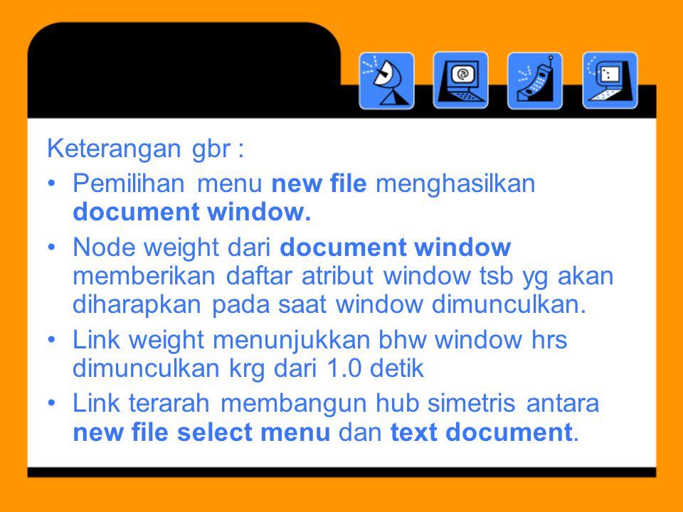 Keterangan gbr : Pemilihan menu new file menghasilkan document window.
