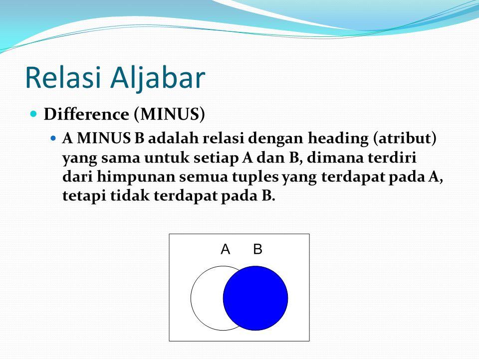 Relasi Aljabar Difference (MINUS)