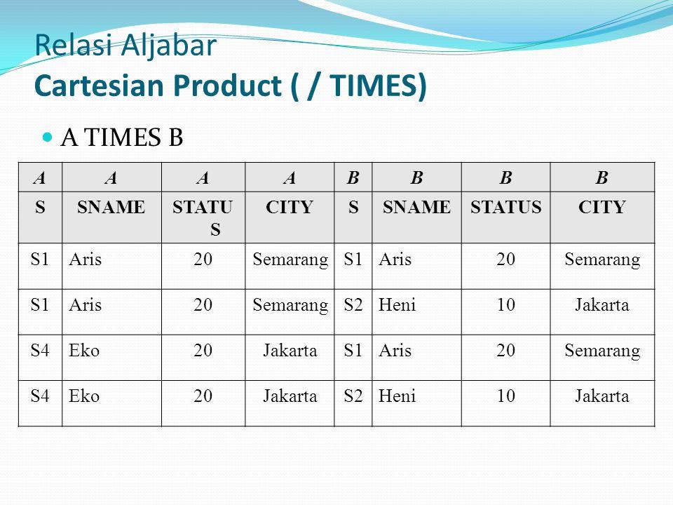 Relasi Aljabar Cartesian Product ( / TIMES)