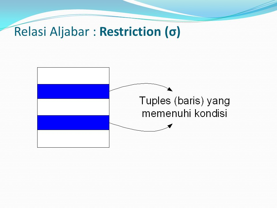 Relasi Aljabar : Restriction (σ)