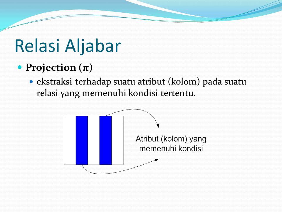 Relasi Aljabar Projection (π)