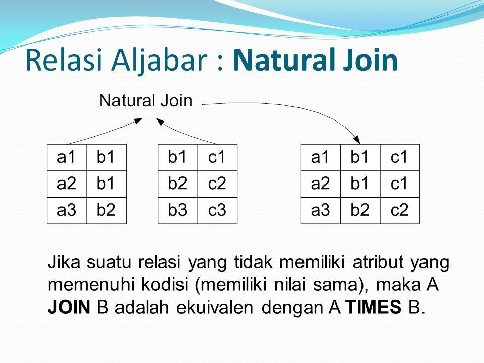 Relasi Aljabar : Natural Join