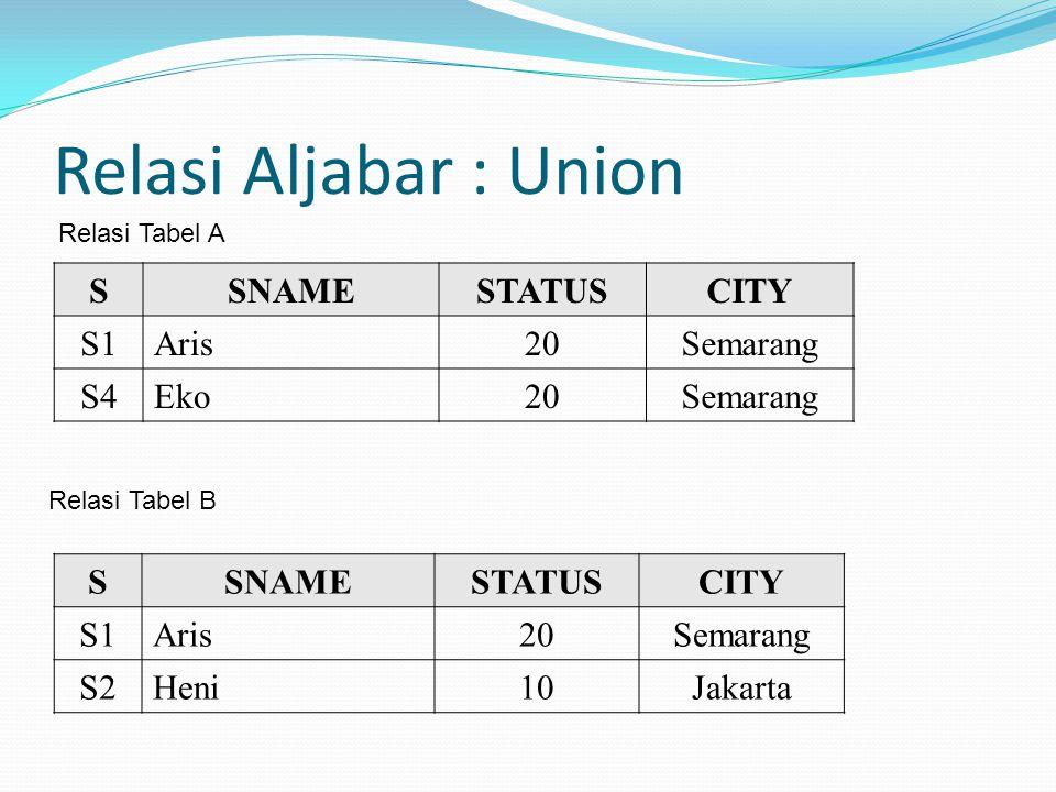 Relasi Aljabar : Union S SNAME STATUS CITY S1 Aris 20 Semarang S4 Eko
