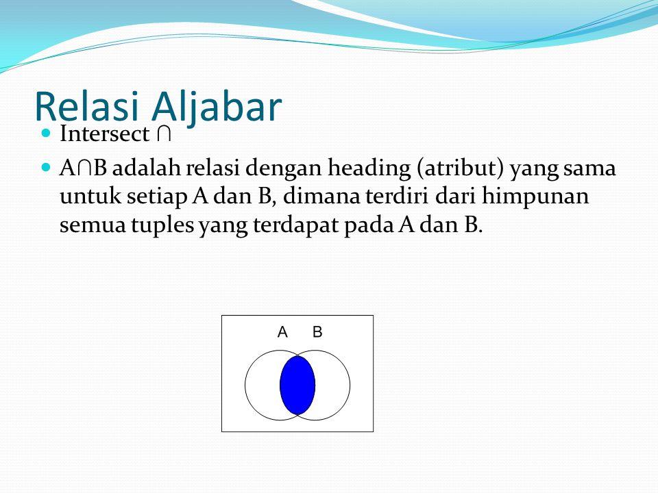 Relasi Aljabar Intersect ∩