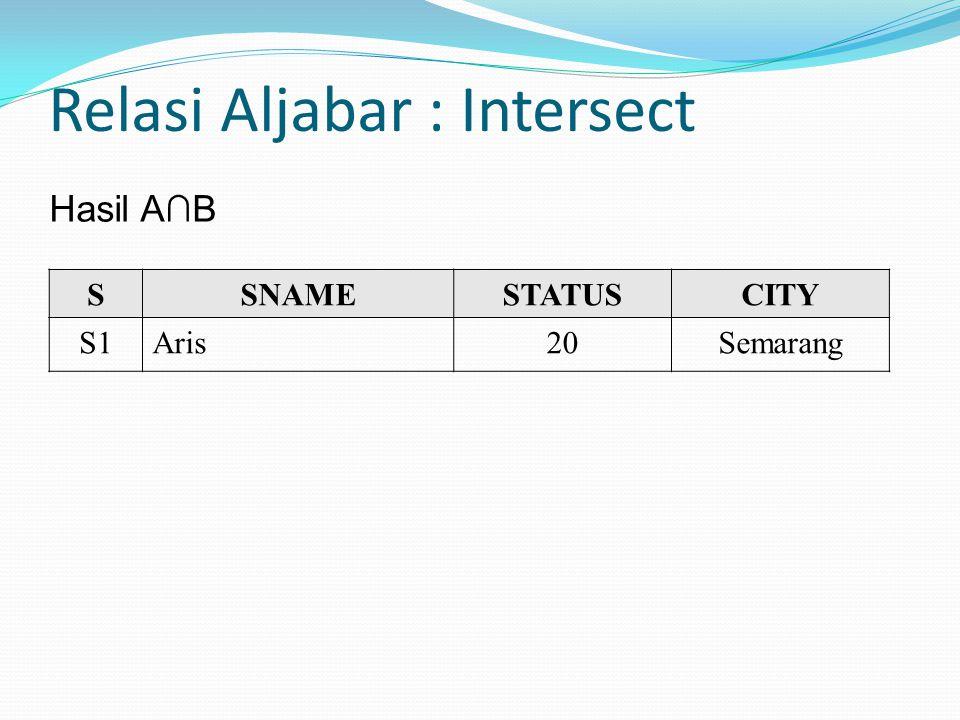 Relasi Aljabar : Intersect