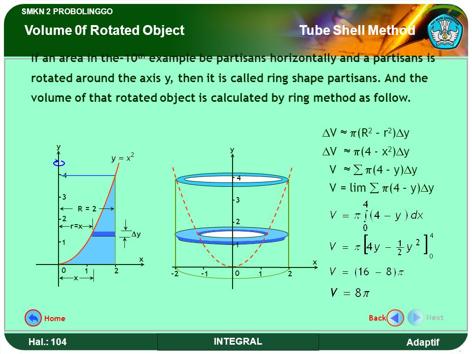Volume 0f Rotated Object Tube Shell Method