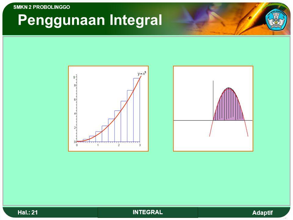 Penggunaan Integral 9 Hal.: 21 INTEGRAL