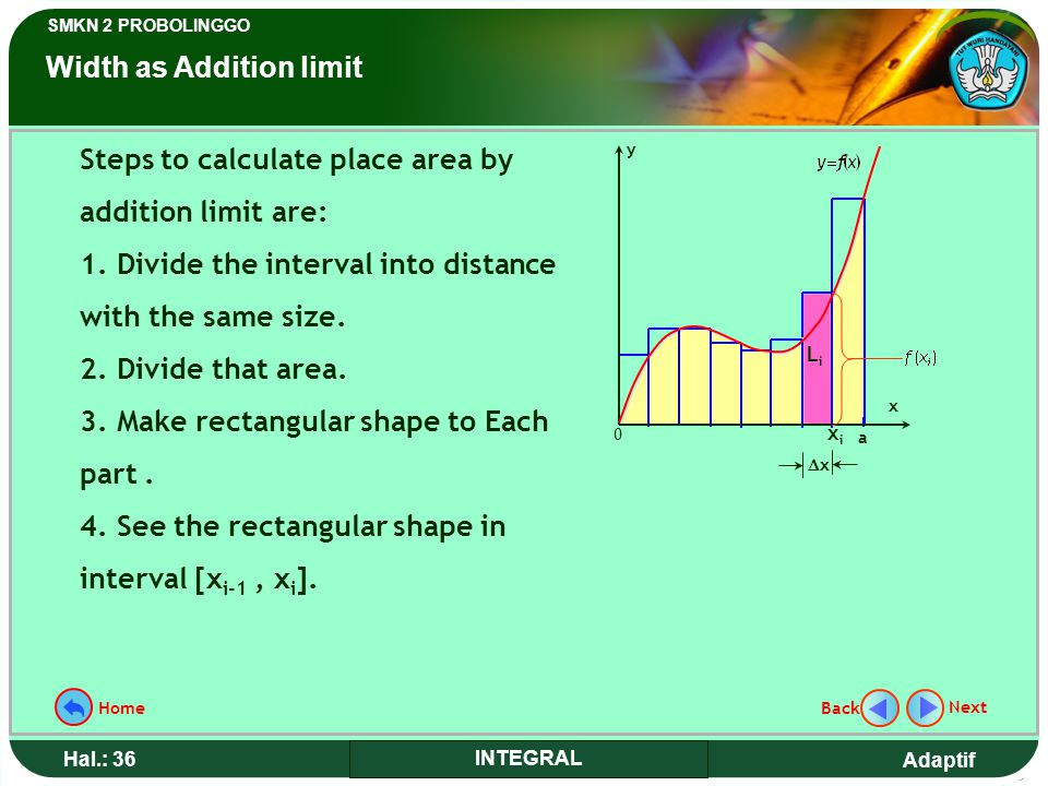 Width as Addition limit