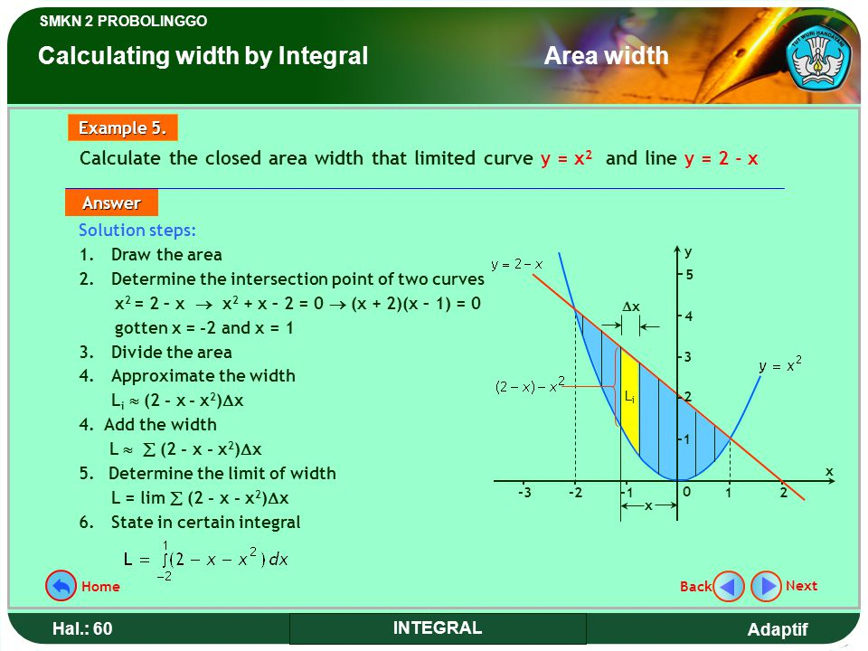 Calculating width by Integral Area width