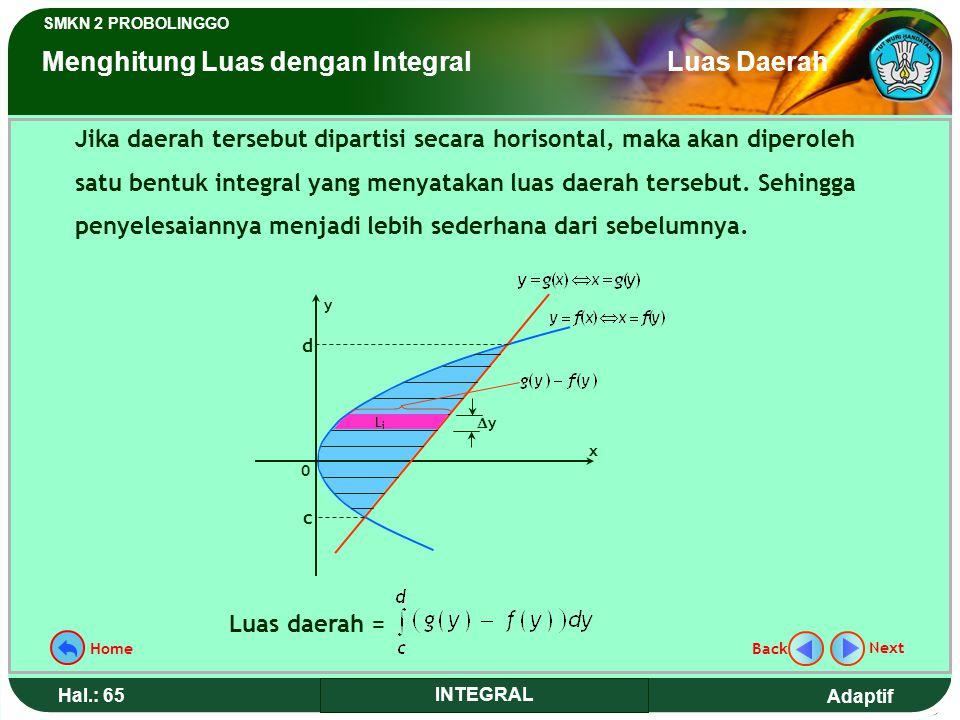 Menghitung Luas dengan Integral Luas Daerah