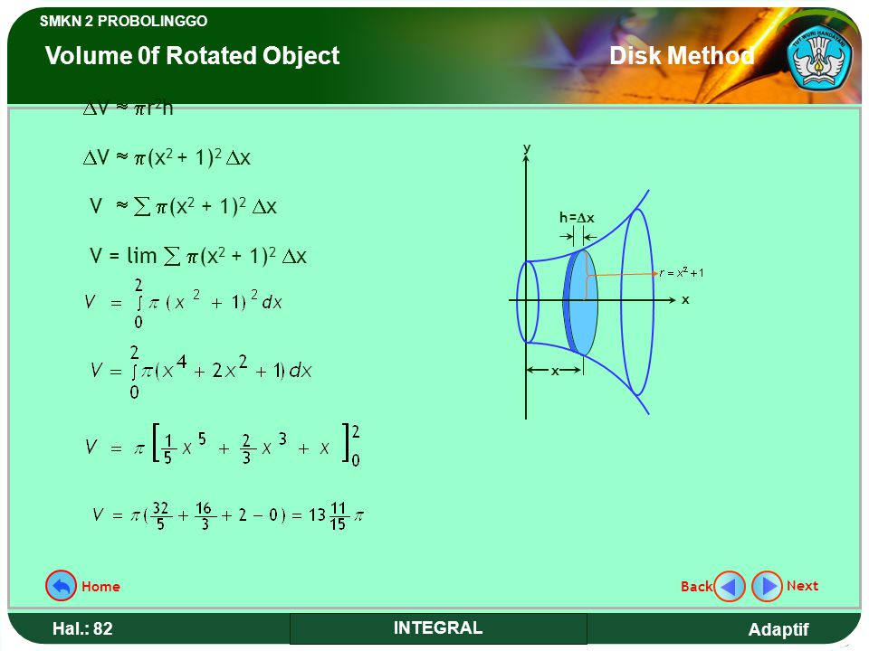 Volume 0f Rotated Object Disk Method