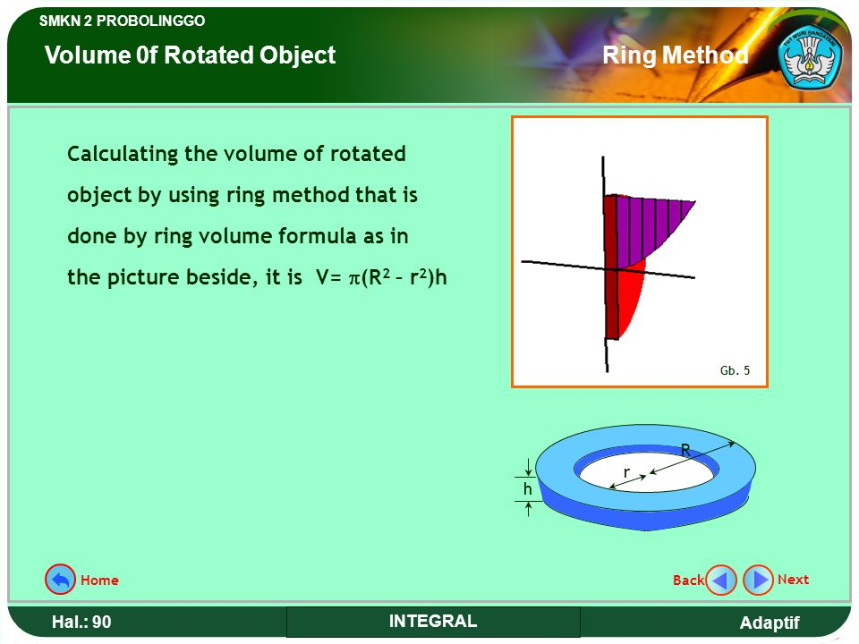 Volume 0f Rotated Object Ring Method
