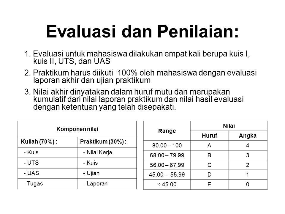 Evaluasi dan Penilaian: