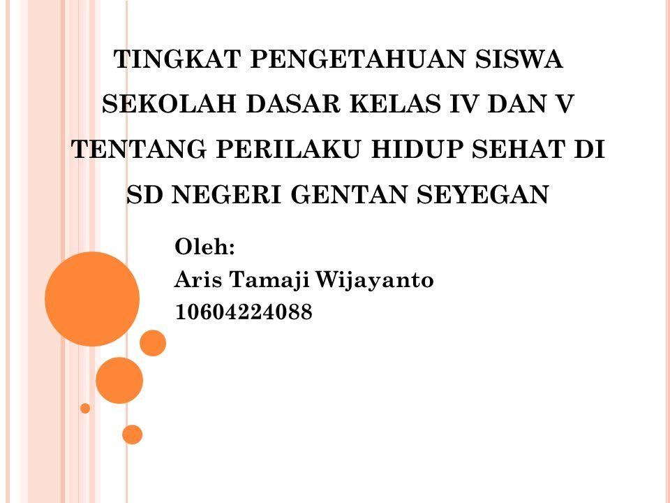 Oleh: Aris Tamaji Wijayanto 10604224088
