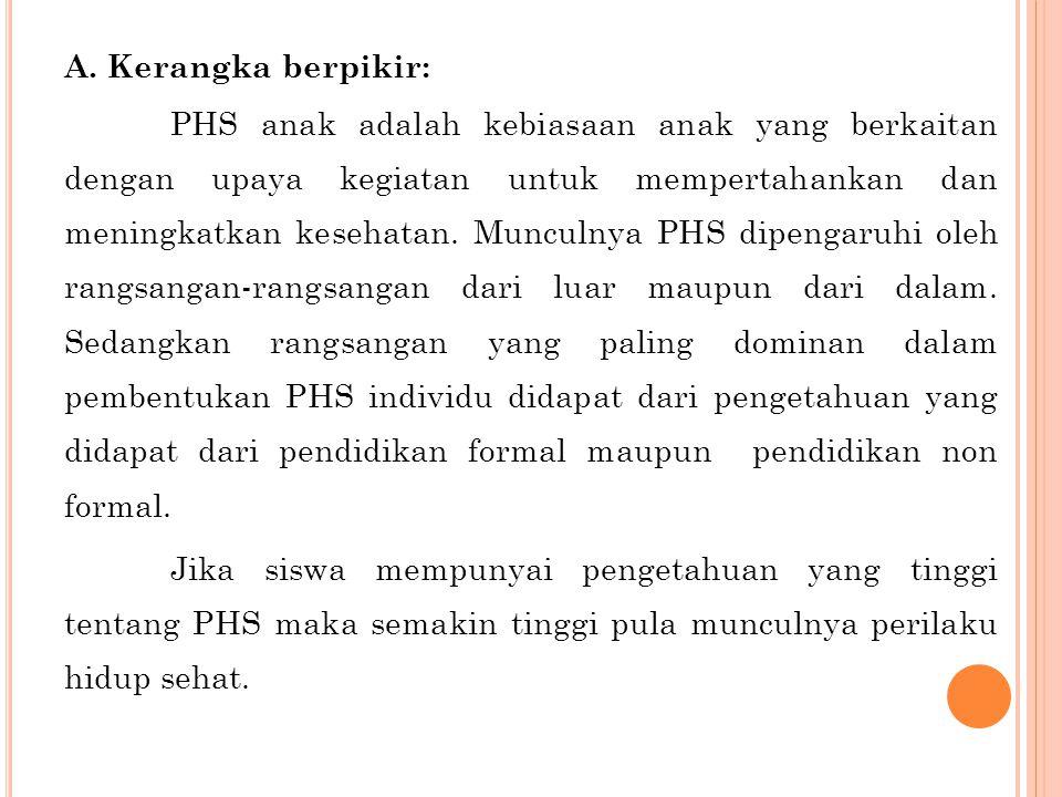 A. Kerangka berpikir:
