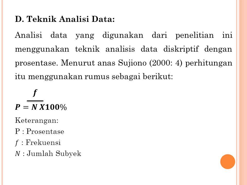 D. Teknik Analisi Data: