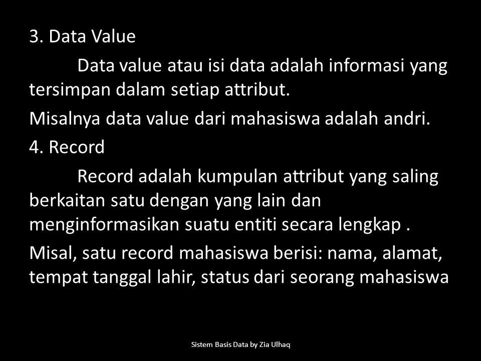 Sistem Basis Data by Zia Ulhaq