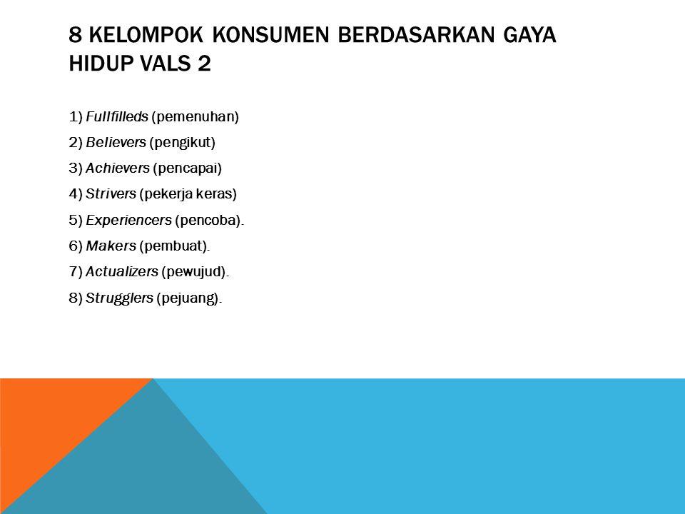 8 kelompok konsumen berdasarkan gaya hidup VALS 2