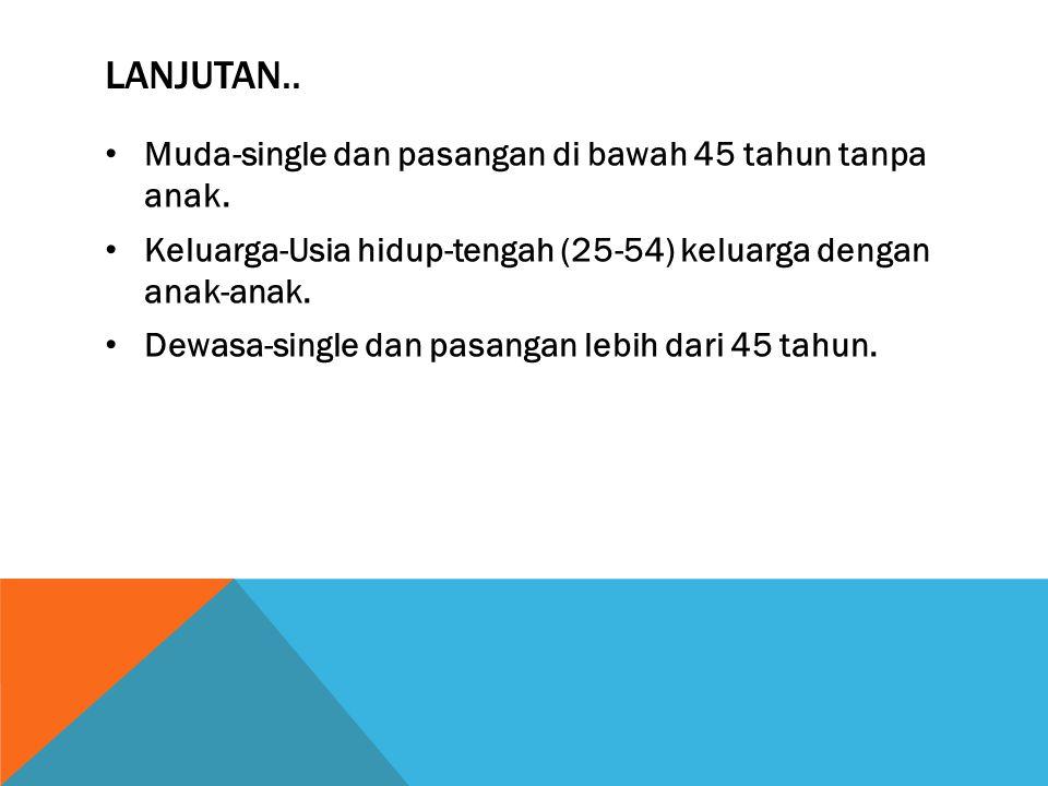 Lanjutan.. Muda-single dan pasangan di bawah 45 tahun tanpa anak.