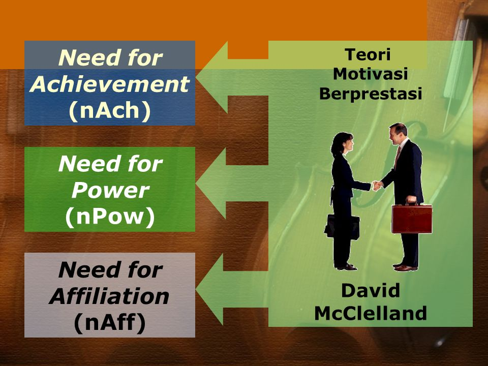 Need for Achievement (nAch) Need for Power (nPow) Need for Affiliation